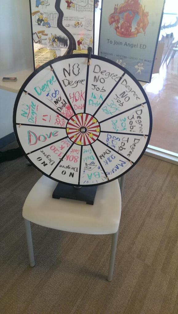 Spin the wheel or Angel Ed?